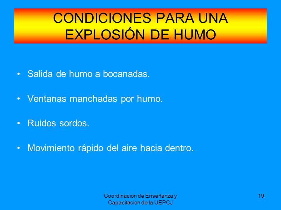 CONDICIONES PARA UNA EXPLOSIÓN DE HUMO