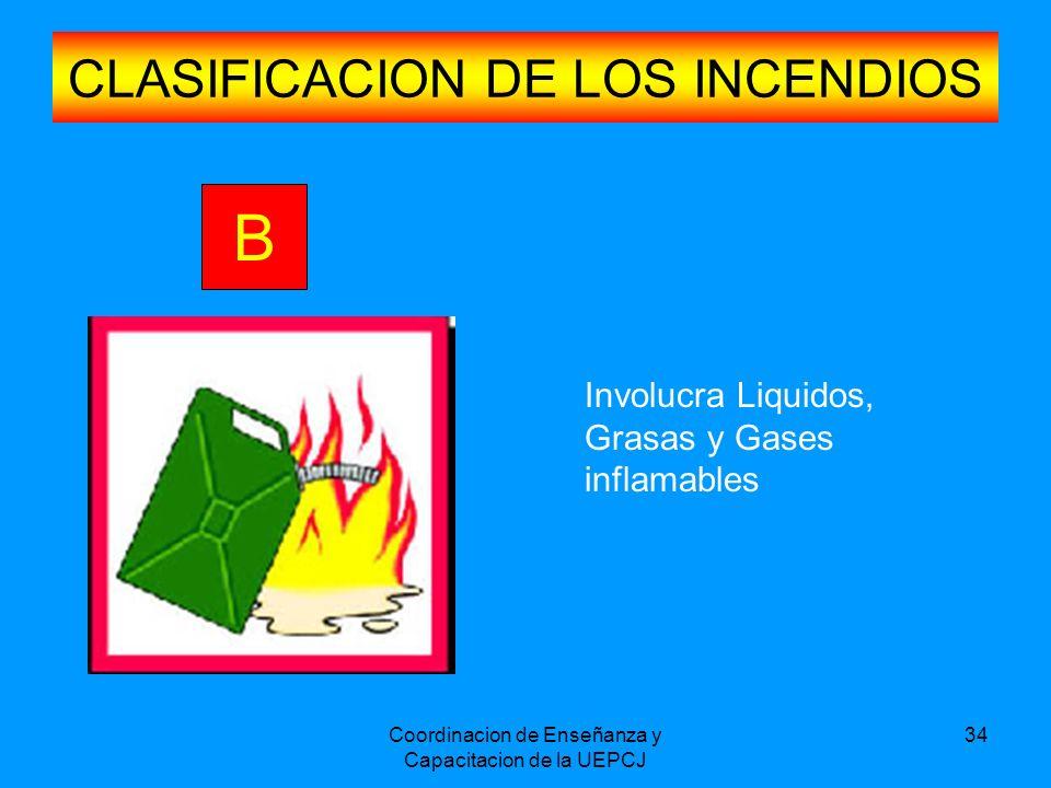 CLASIFICACION DE LOS INCENDIOS