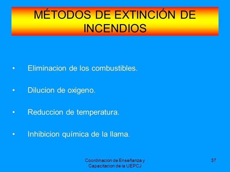 MÉTODOS DE EXTINCIÓN DE INCENDIOS