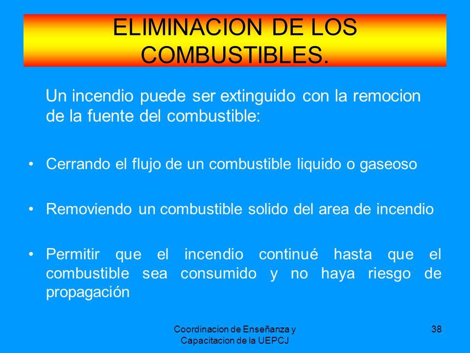 ELIMINACION DE LOS COMBUSTIBLES.