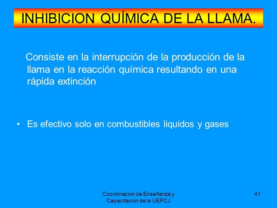 INHIBICION QUÍMICA DE LA LLAMA.