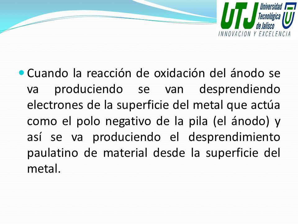 Cuando la reacción de oxidación del ánodo se va produciendo se van desprendiendo electrones de la superficie del metal que actúa como el polo negativo de la pila (el ánodo) y así se va produciendo el desprendimiento paulatino de material desde la superficie del metal.