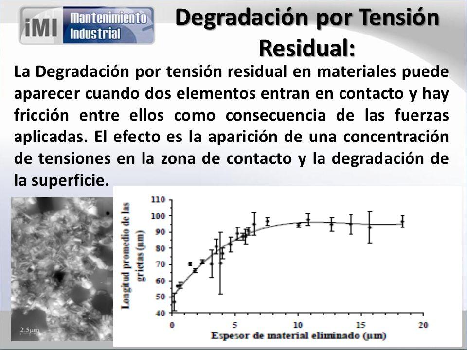 Degradación por Tensión Residual: