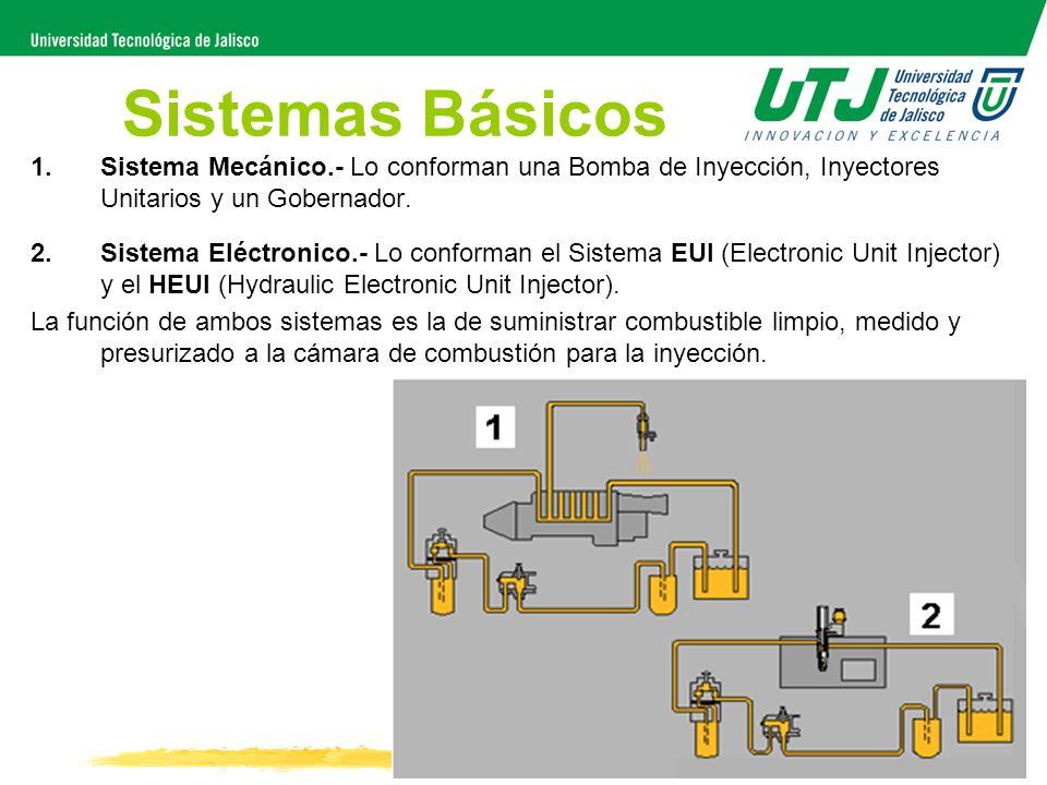 Sistemas Básicos Sistema Mecánico.- Lo conforman una Bomba de Inyección, Inyectores Unitarios y un Gobernador.
