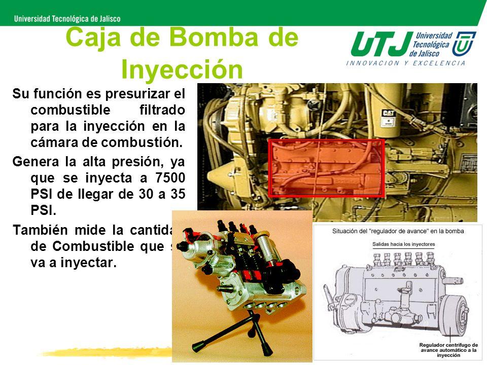 Caja de Bomba de Inyección