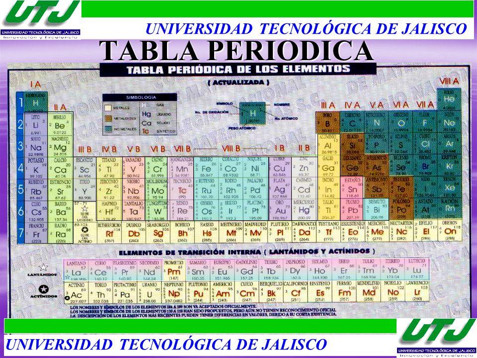 TABLA PERIÓDICA UNIVERSIDAD TECNOLÓGICA DE JALISCO