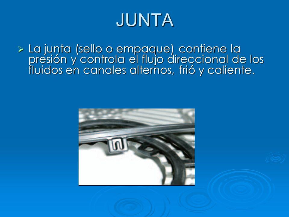 JUNTALa junta (sello o empaque) contiene la presión y controla el flujo direccional de los fluidos en canales alternos, frió y caliente.