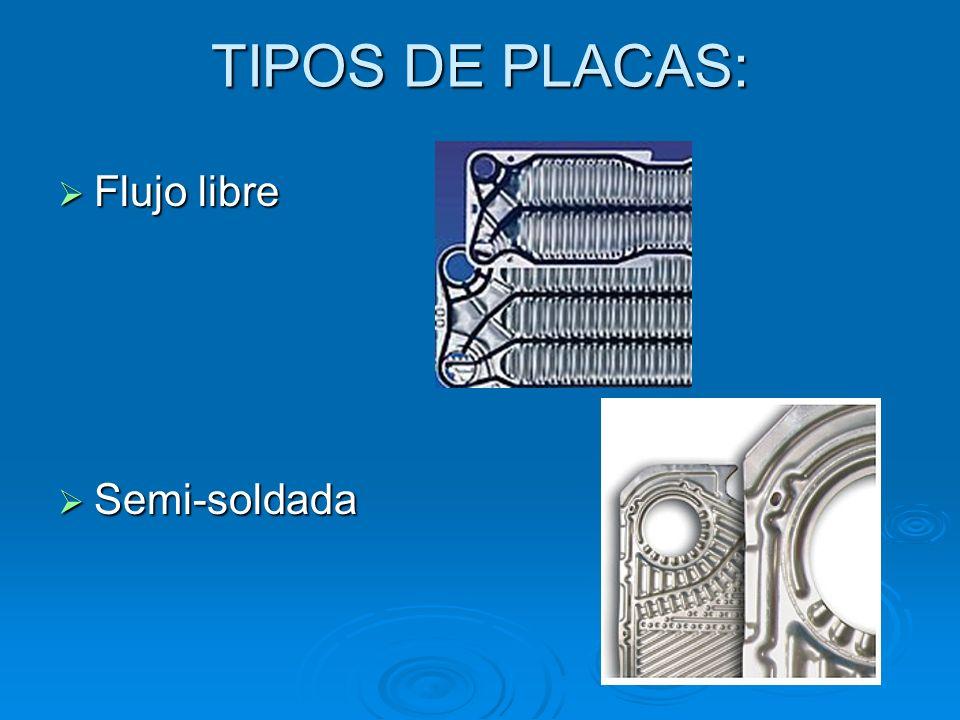 TIPOS DE PLACAS: Flujo libre Semi-soldada