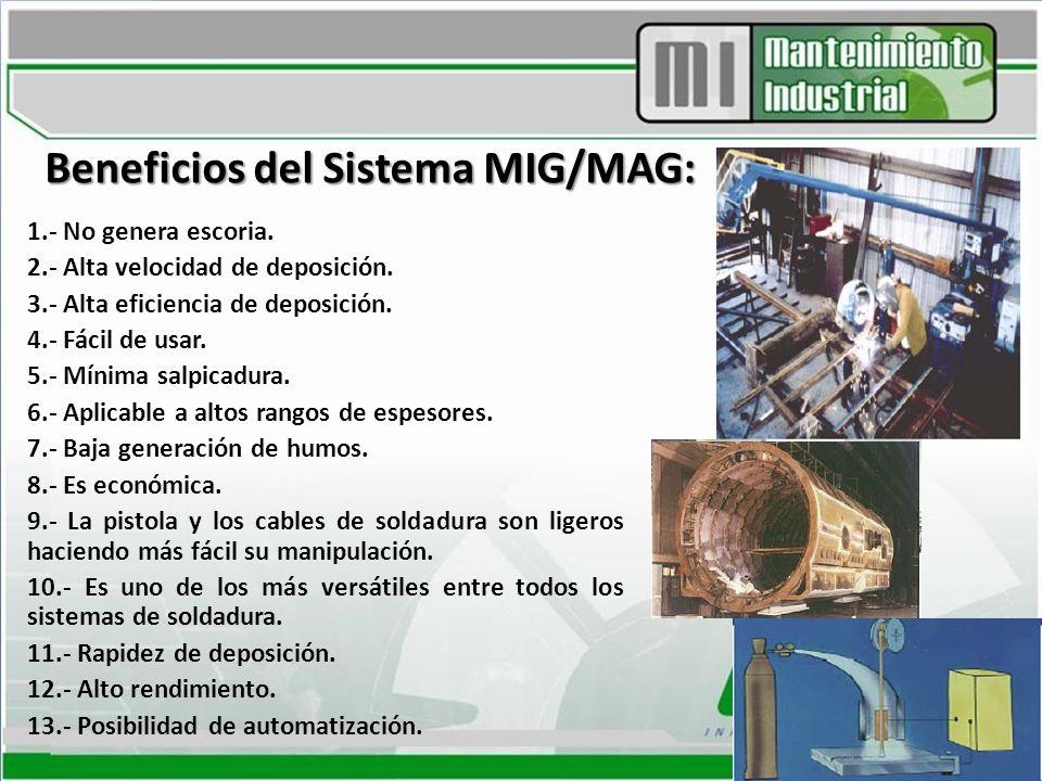 Beneficios del Sistema MIG/MAG: