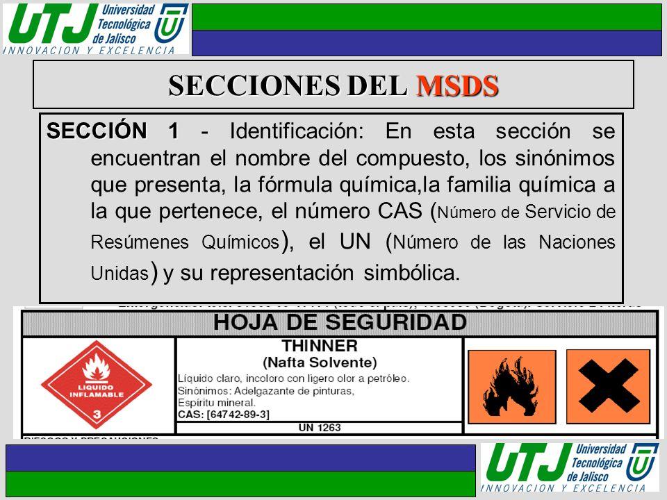 SECCIONES DEL MSDS