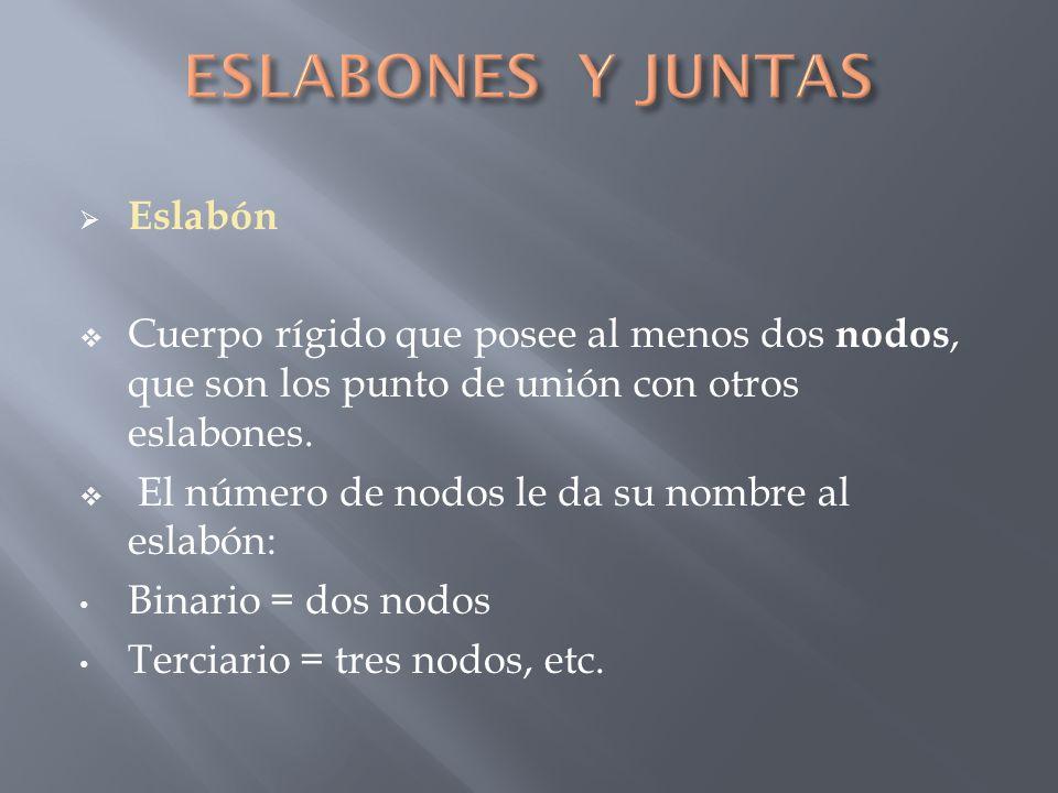 ESLABONES Y JUNTAS Eslabón