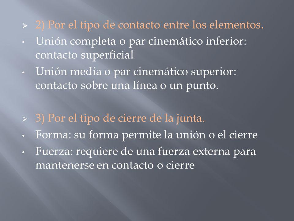 2) Por el tipo de contacto entre los elementos.