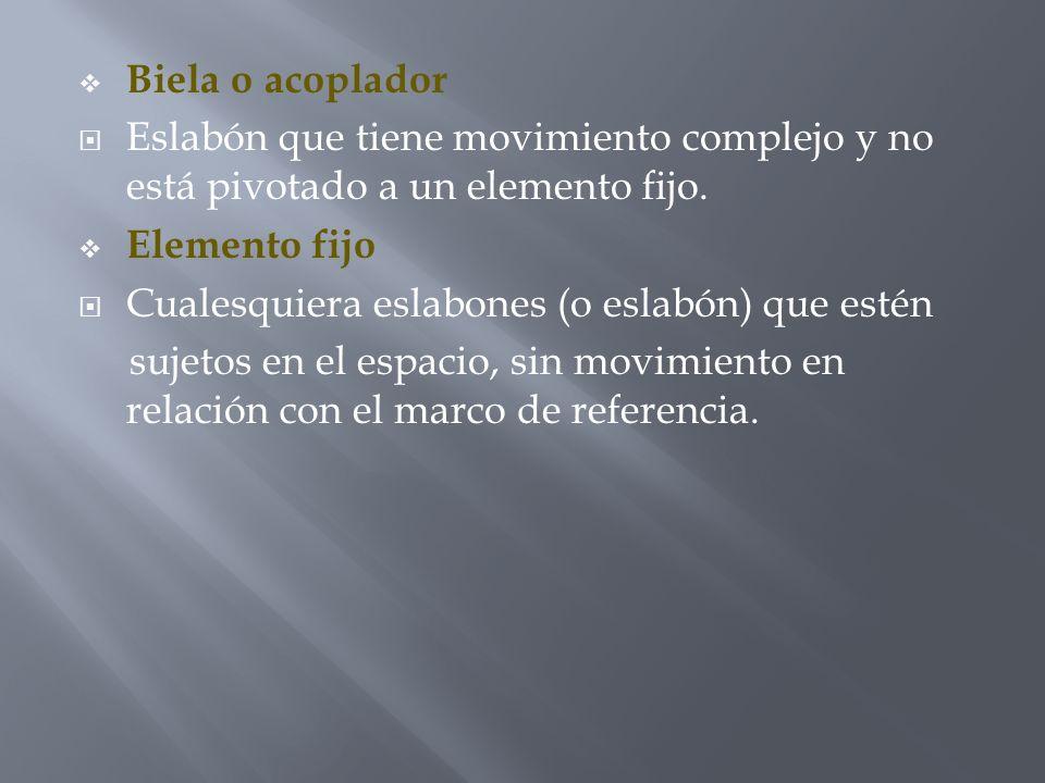 Biela o acoplador Eslabón que tiene movimiento complejo y no está pivotado a un elemento fijo. Elemento fijo.