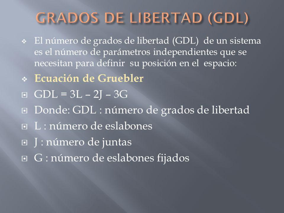 GRADOS DE LIBERTAD (GDL)