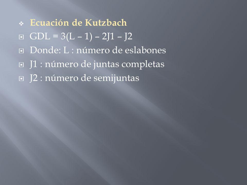 Ecuación de Kutzbach GDL = 3(L – 1) – 2J1 – J2. Donde: L : número de eslabones. J1 : número de juntas completas.
