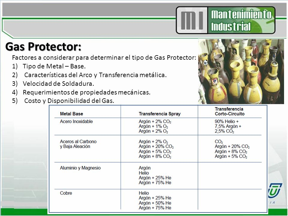 Gas Protector:Factores a considerar para determinar el tipo de Gas Protector: Tipo de Metal – Base.