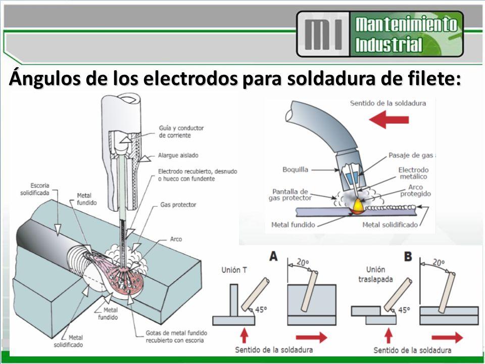Ángulos de los electrodos para soldadura de filete:
