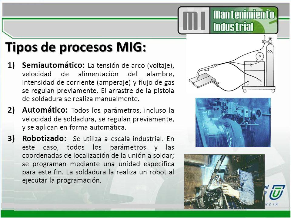 Tipos de procesos MIG: