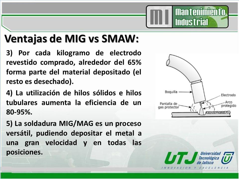Ventajas de MIG vs SMAW: