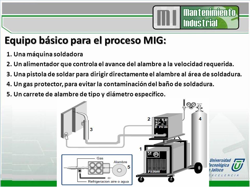 Equipo básico para el proceso MIG: