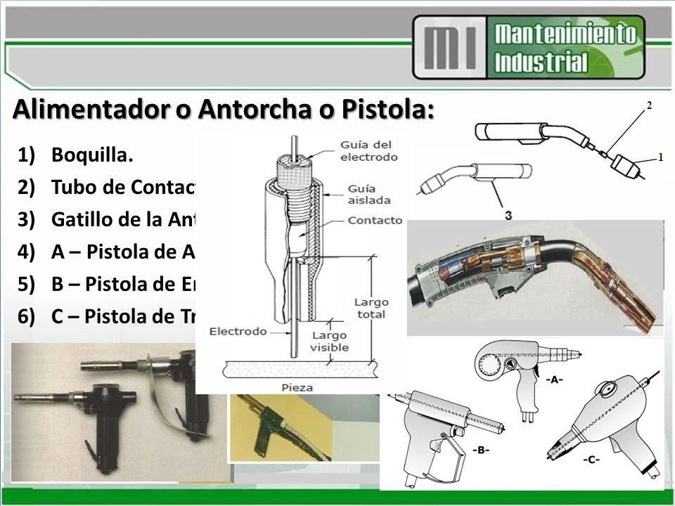 Alimentador o Antorcha o Pistola: