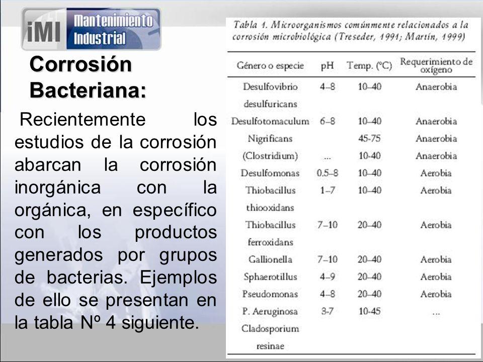 Corrosión Bacteriana: