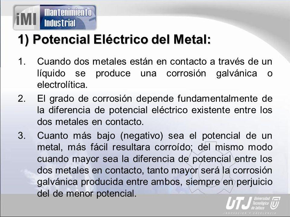 1) Potencial Eléctrico del Metal: