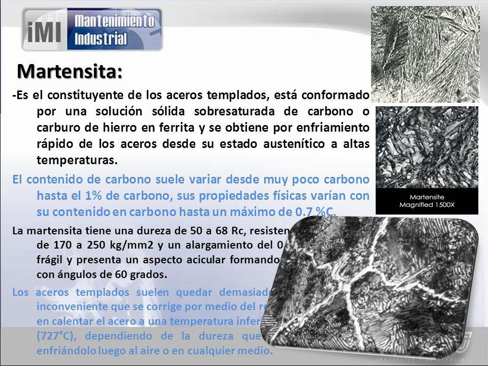 Martensita: