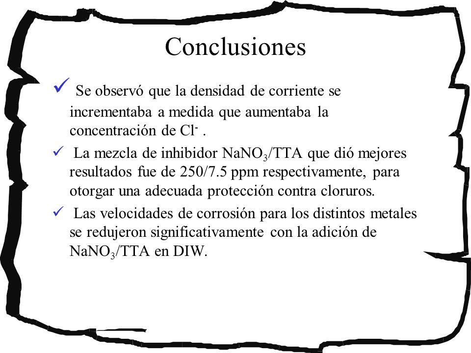 ConclusionesSe observó que la densidad de corriente se incrementaba a medida que aumentaba la concentración de Cl- .