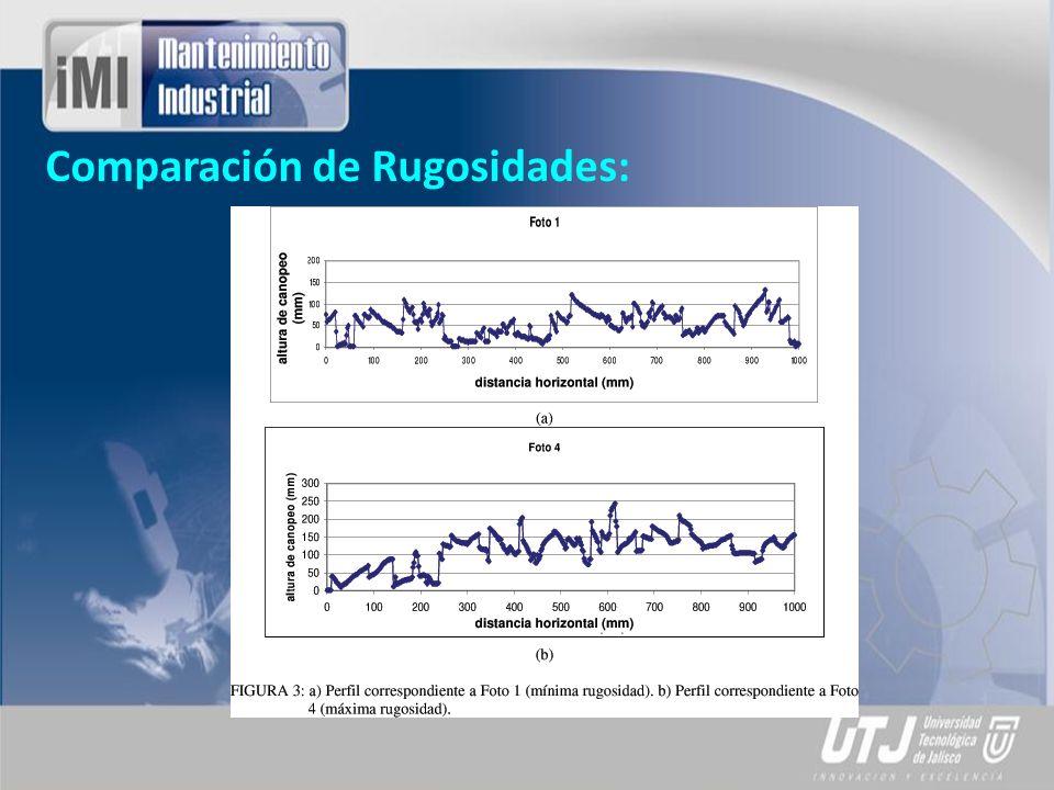 Comparación de Rugosidades: