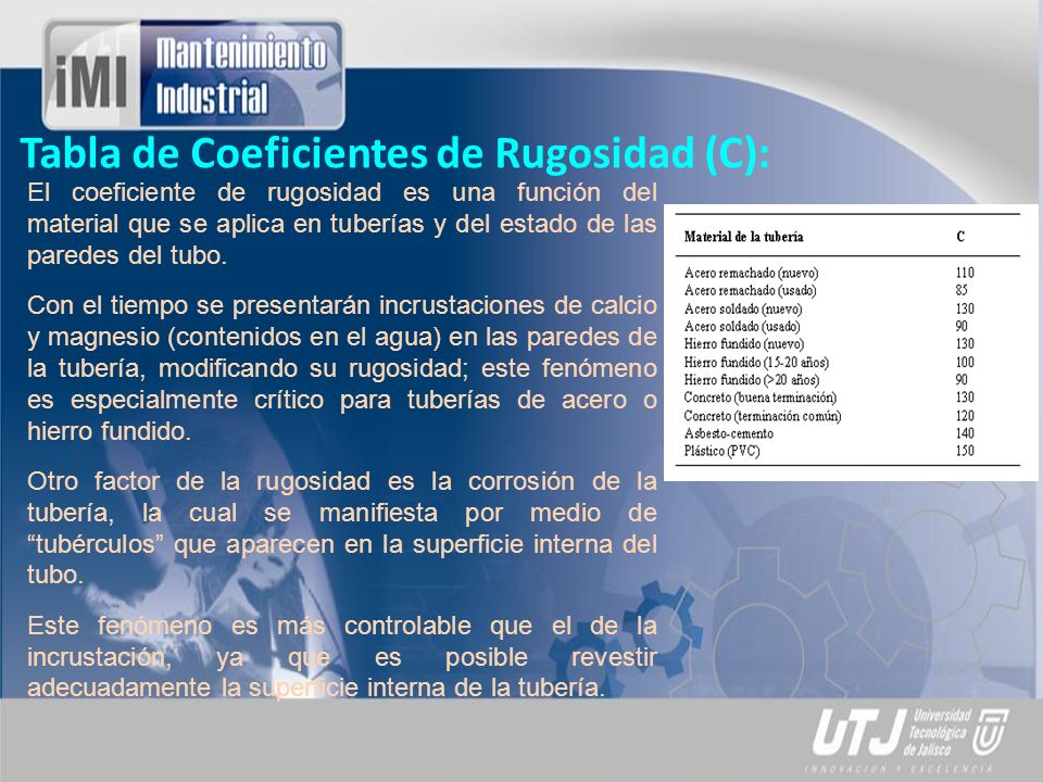 Tabla de Coeficientes de Rugosidad (C):