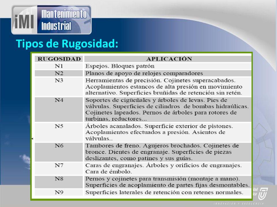 Tipos de Rugosidad: