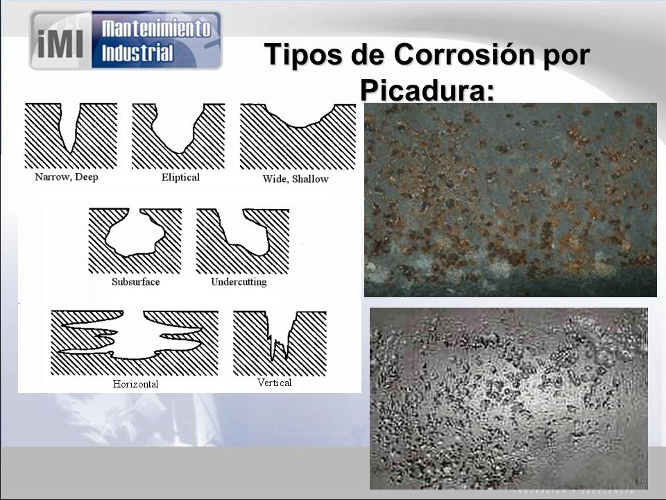 Tipos de Corrosión por Picadura: