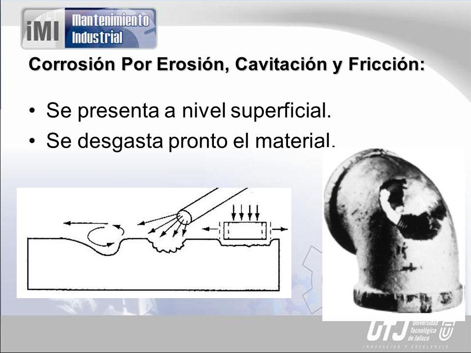 Corrosión Por Erosión, Cavitación y Fricción: