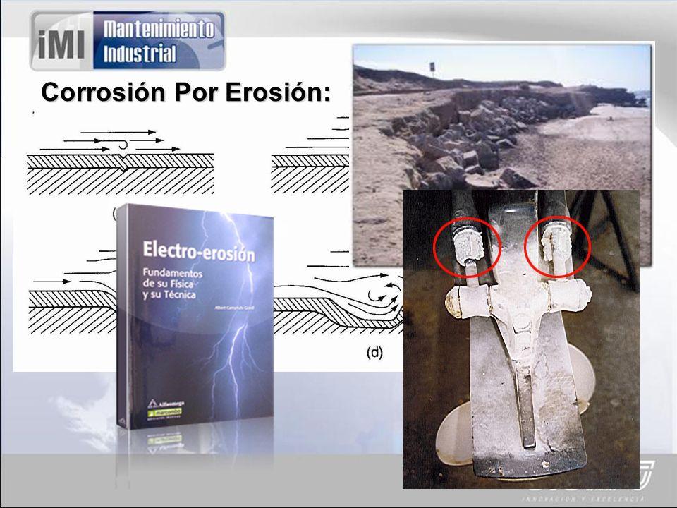 Corrosión Por Erosión: