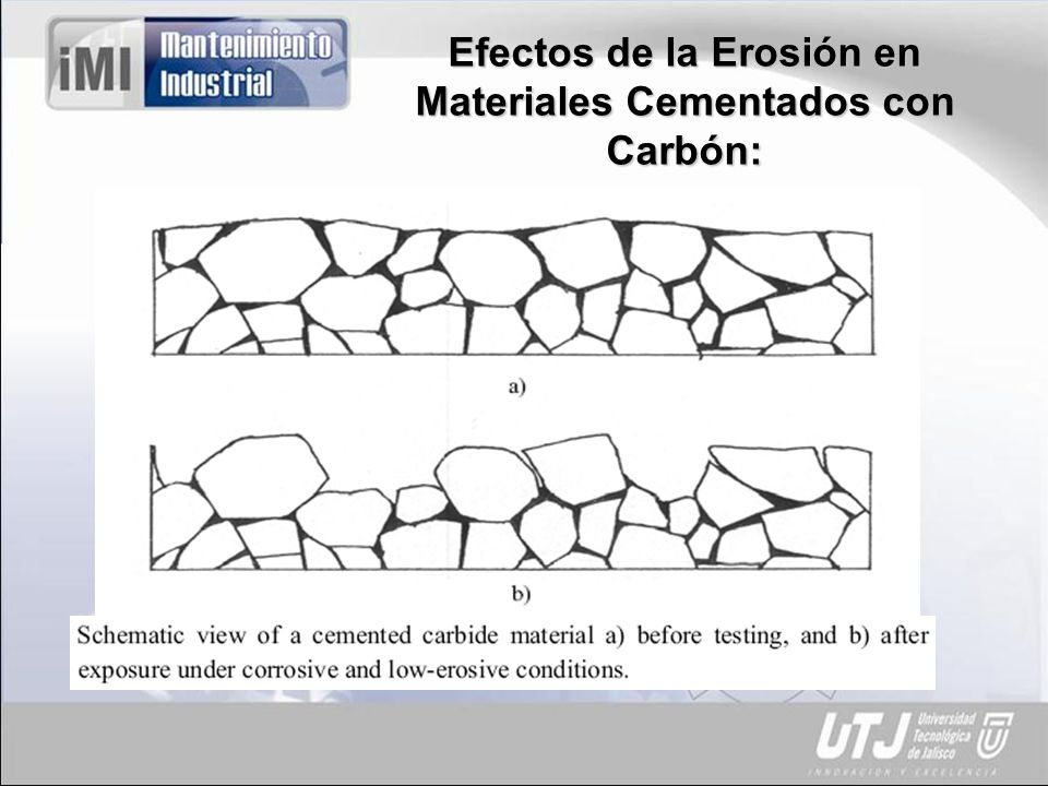Efectos de la Erosión en Materiales Cementados con Carbón: