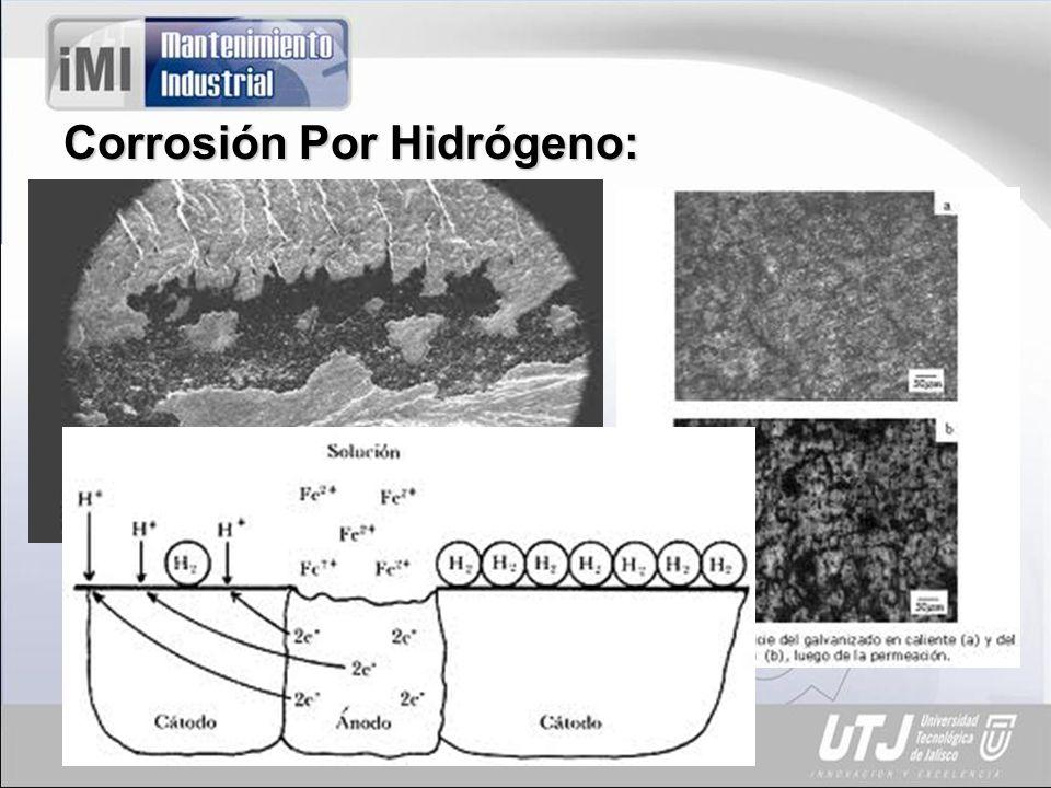 Corrosión Por Hidrógeno: