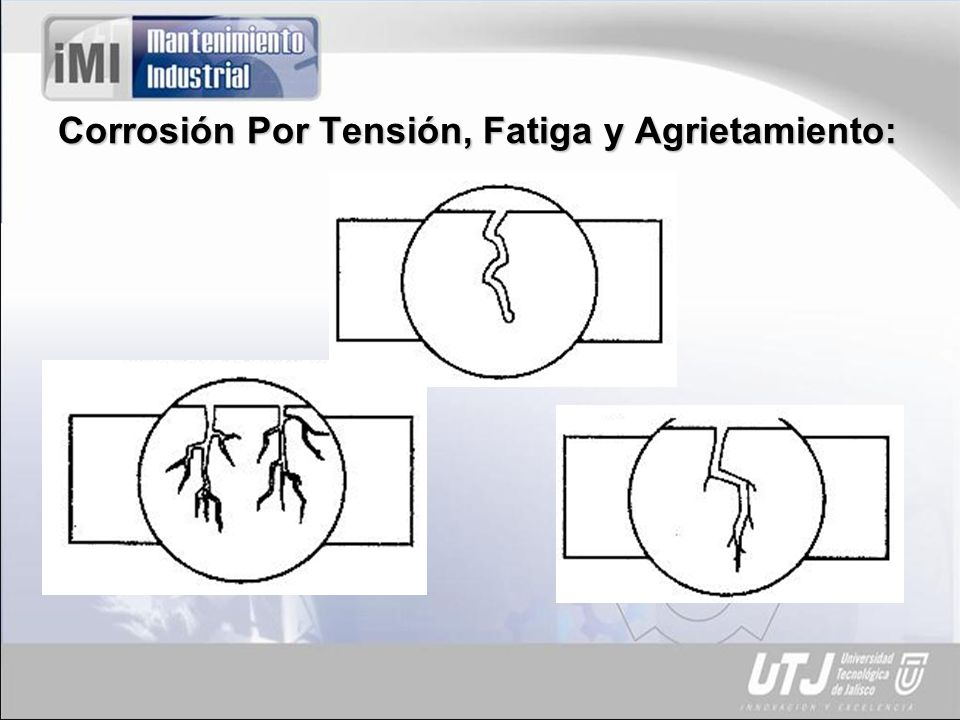 Corrosión Por Tensión, Fatiga y Agrietamiento:
