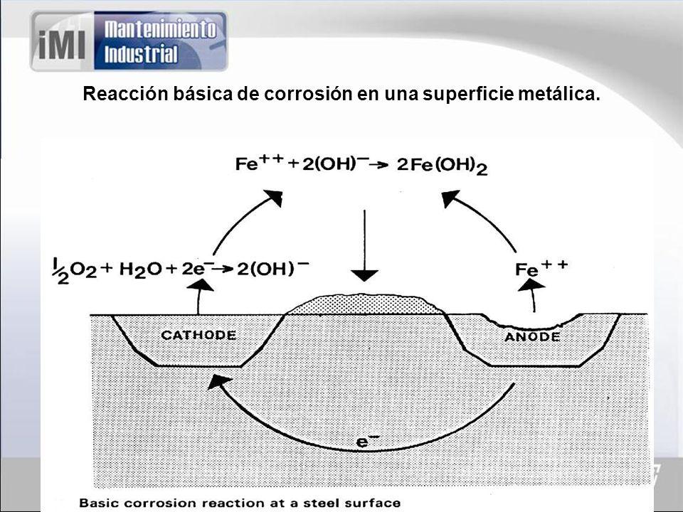 Reacción básica de corrosión en una superficie metálica.