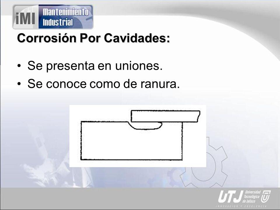 Corrosión Por Cavidades: