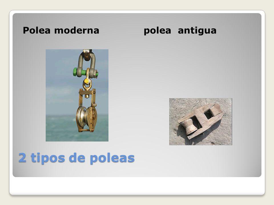 Polea moderna polea antigua 2 tipos de poleas