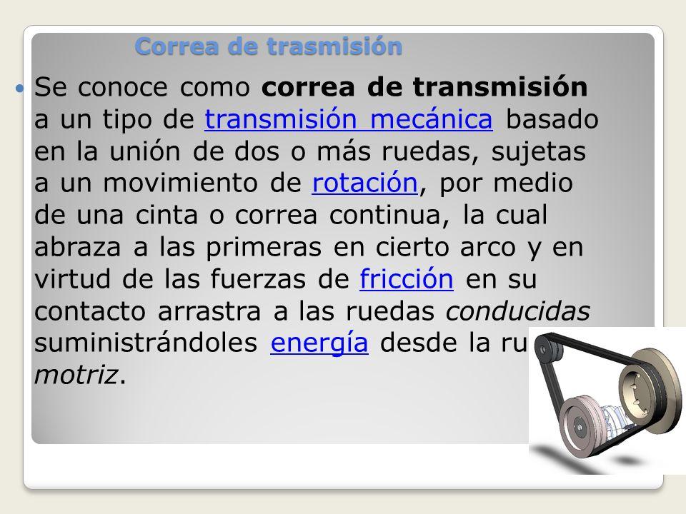 Correa de trasmisión