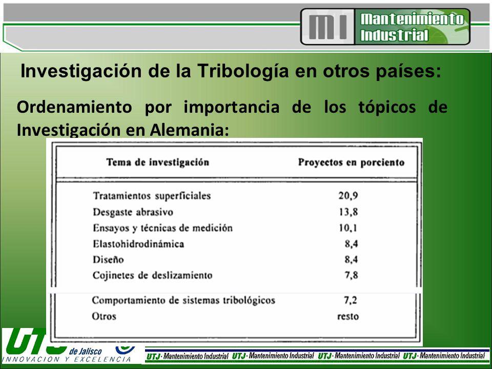 Investigación de la Tribología en otros países: