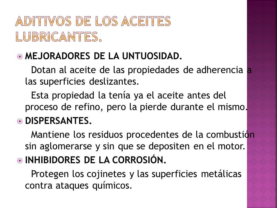 Aditivos de los aceites lubricantes.