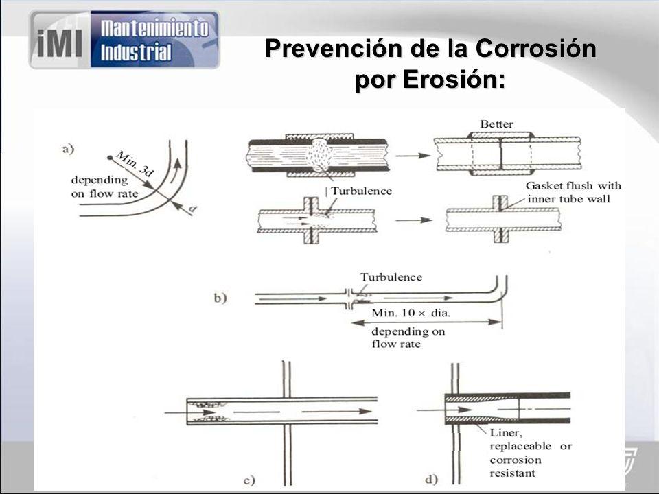 Prevención de la Corrosión por Erosión: