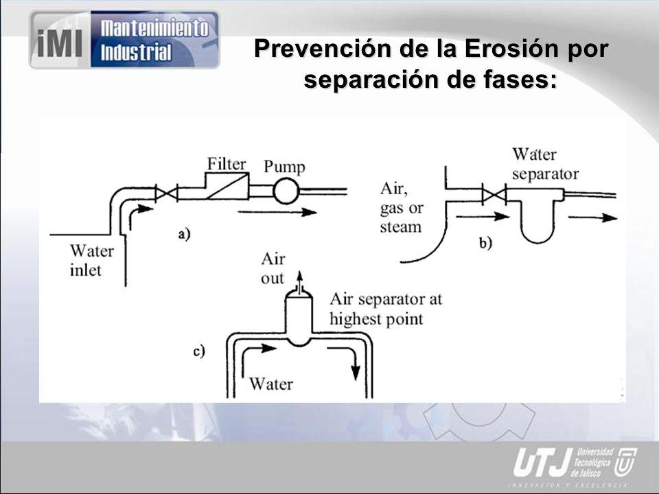 Prevención de la Erosión por separación de fases: