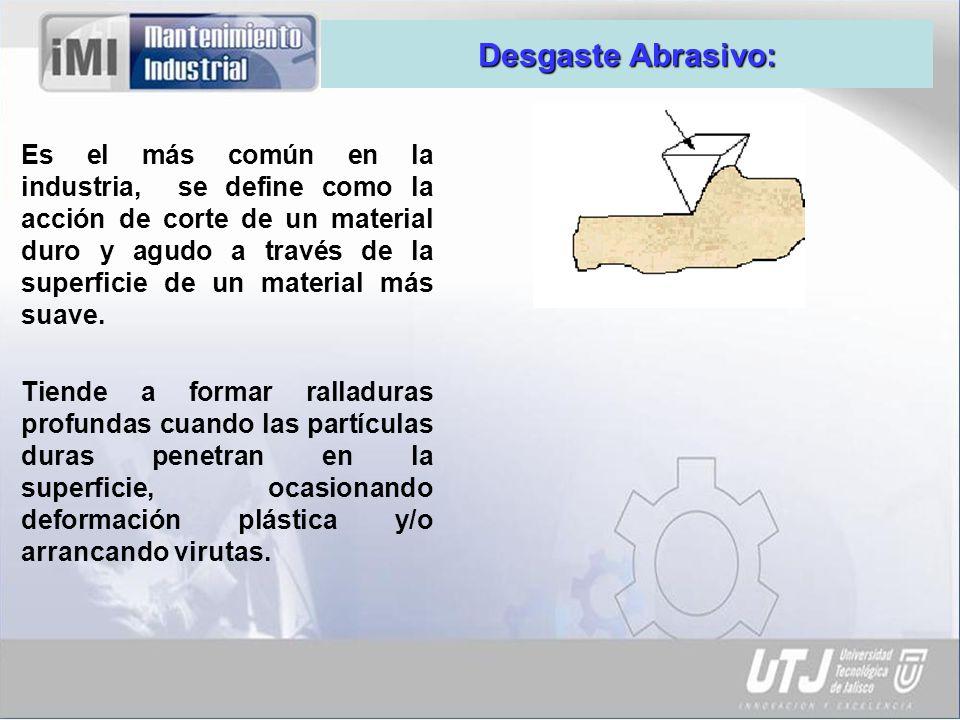 Desgaste Abrasivo: