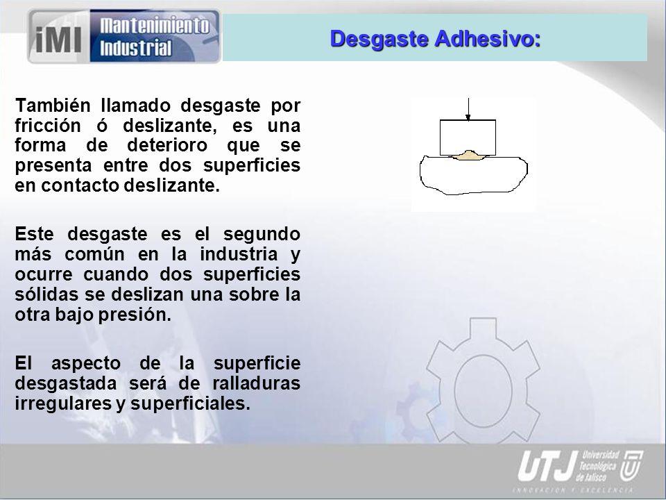 Desgaste Adhesivo: