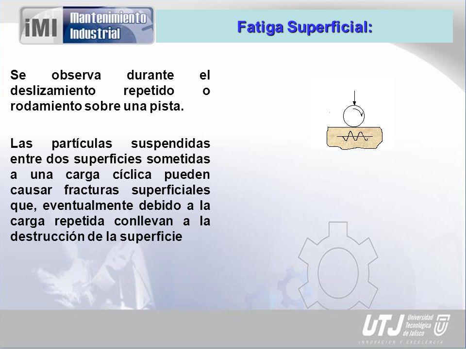 Fatiga Superficial: Se observa durante el deslizamiento repetido o rodamiento sobre una pista.