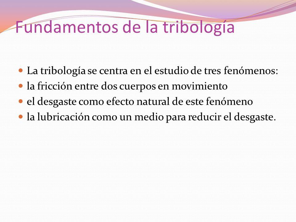 Fundamentos de la tribología